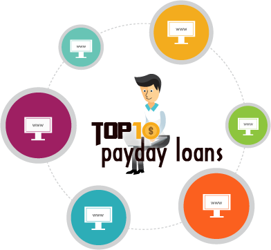 Title Loans vs. Payday Loans: Which is right for you?